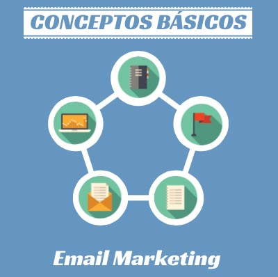 Conceptos básicos email marketing
